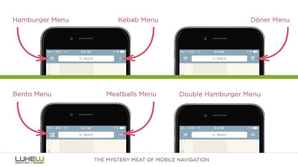 Luke Wroblewski - The Mystery Meat of Mobile Navigation